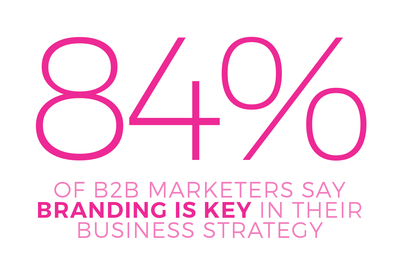 B2B_Marketing_stats